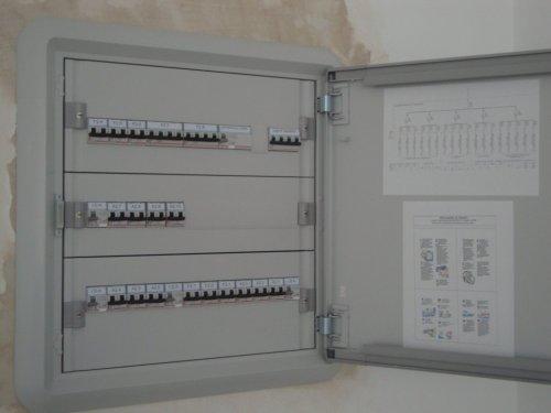 Electrotres