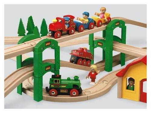 Brio Railway System