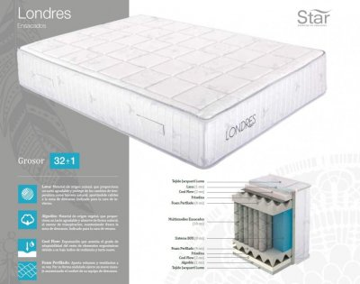 Por la compra de un colchón STAR te aplicaremos el CUPON15 y obtendrás el precio mínimo de tu nuevo colchón.