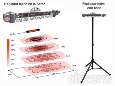 radiador para terrazas de exterior