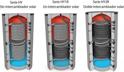 Descuento de hasta un 30% en todos nuestros acumuladores higiénicos:  - Fabricados en Acero al carbono  - Perfecto acumulador de inercia con producción higienica de agua de consumo (ACS) calentamiento por paso continuo gracias a su Intercambiador de