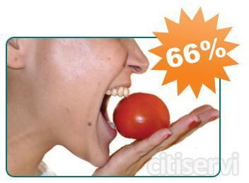 66% Descuento. Ahorro de 33€.  El cupón incluye:  · 1 Limpieza bucal.  ·1 Diagnóstico integral.  Duración aproximada del tratamiento: 40min.